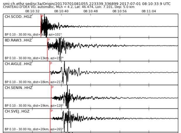 Совпадение? Запуск ЦЕРНа на максимальную мощность и рой землетрясений в Швейцарии