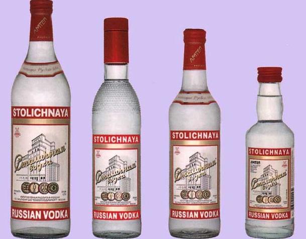 Какие советские бренды знают во всем мире