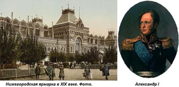 Этот день вистории: 1822 год— открылась Нижегородская ярмарка