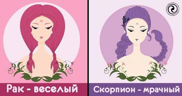 О знаках зодиака в трех словах: вы узнали себя?