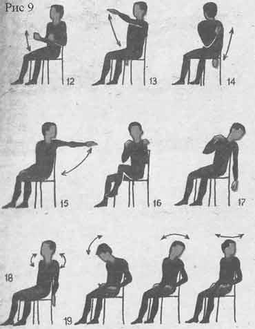 плечелопаточный периартрит упражнения лфк