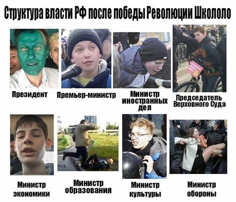 Структура власти РФ)))