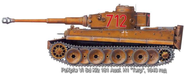 «Тигр» изнутри, достоинства и недостатки глазами его командира на фоне Pz.IV
