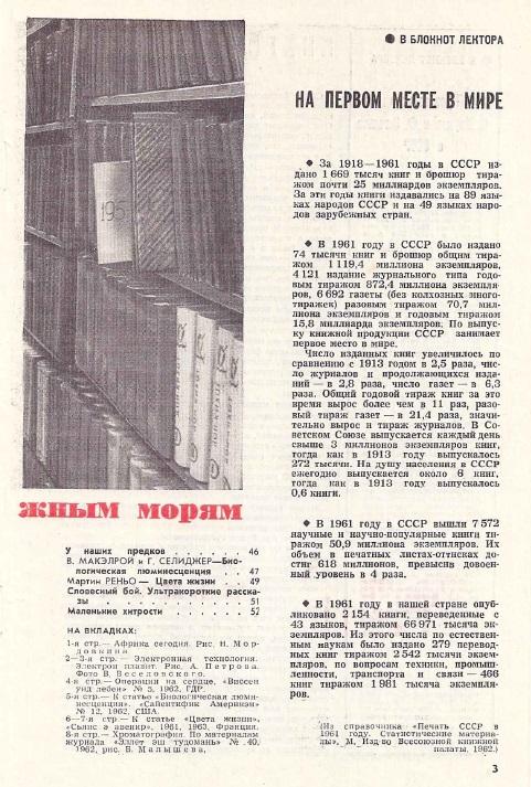 Этот день 50 лет назад. 02 марта 1963 года