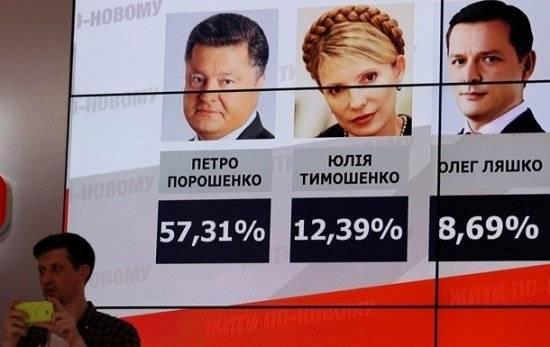 За кого собирается голосовать Харьков на президентских выборах