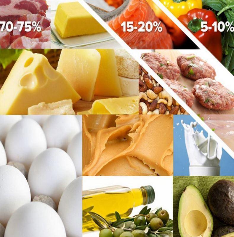 Кетогеннаядиета для управления здоровьем и весом