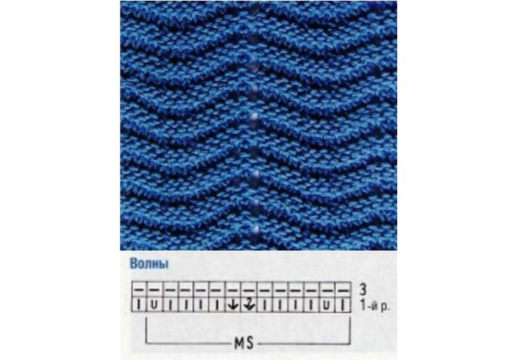 Вязание резинки спицами для снуда 513