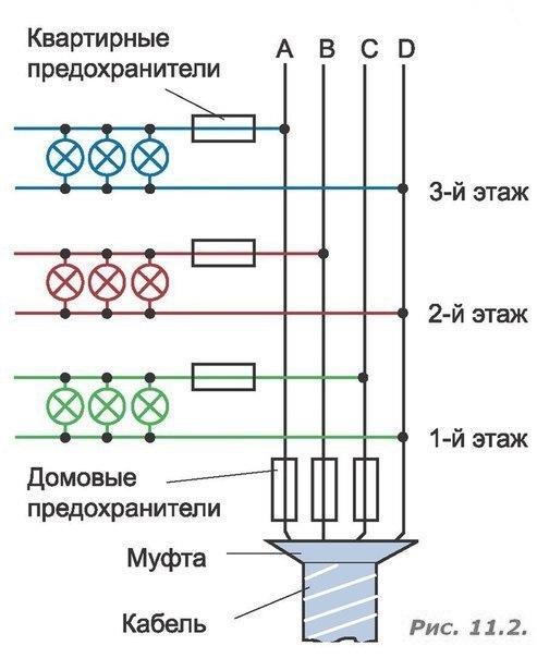 Трехфазные и однофазные сети - сходство и различия