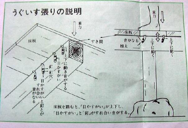 Соловьиные полы — древняя японская сигнализация