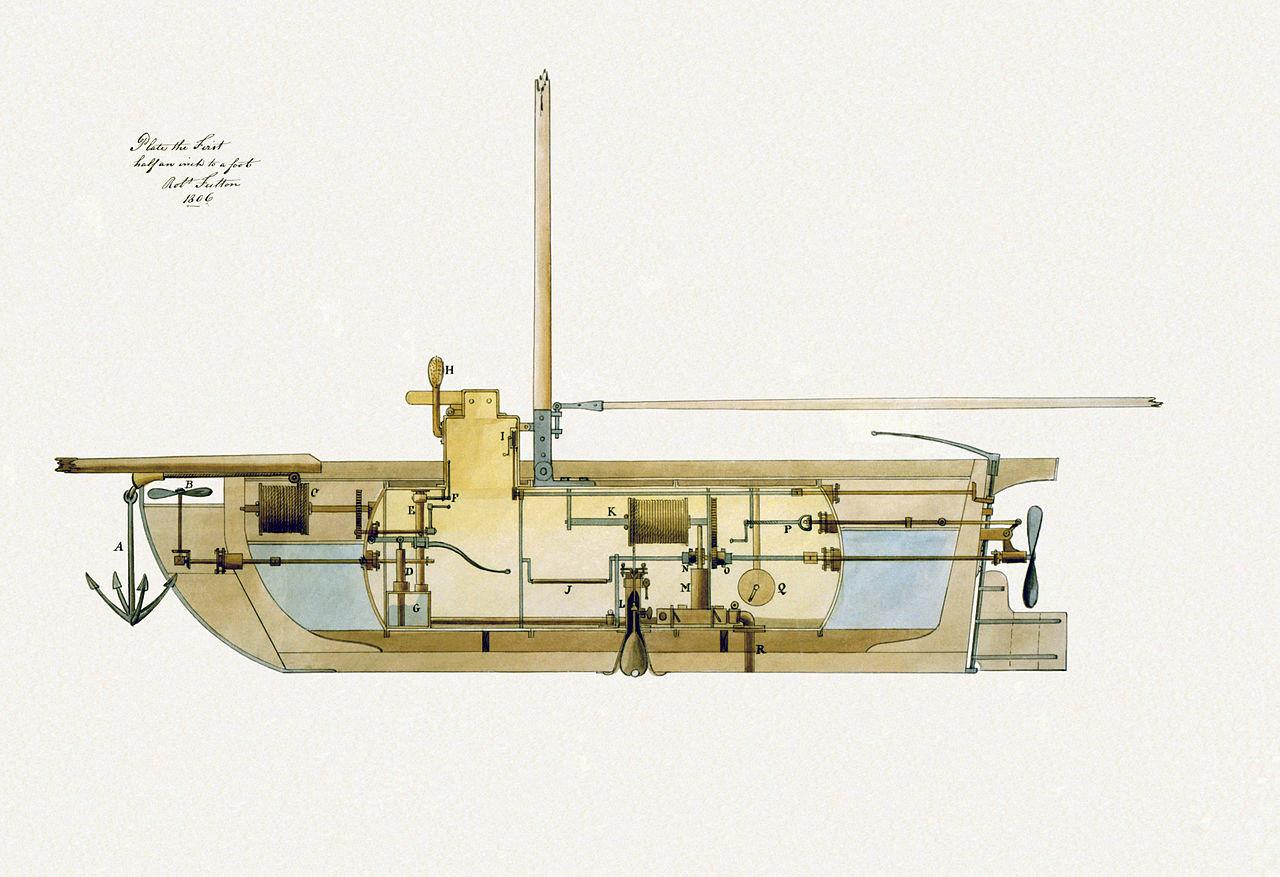 в каком году была сделана первая подводная лодка