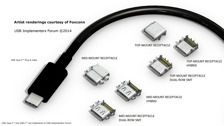 Интерфейс USB Type-C