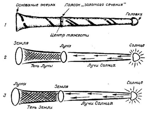Ачинский жезл: Древнейший календарь