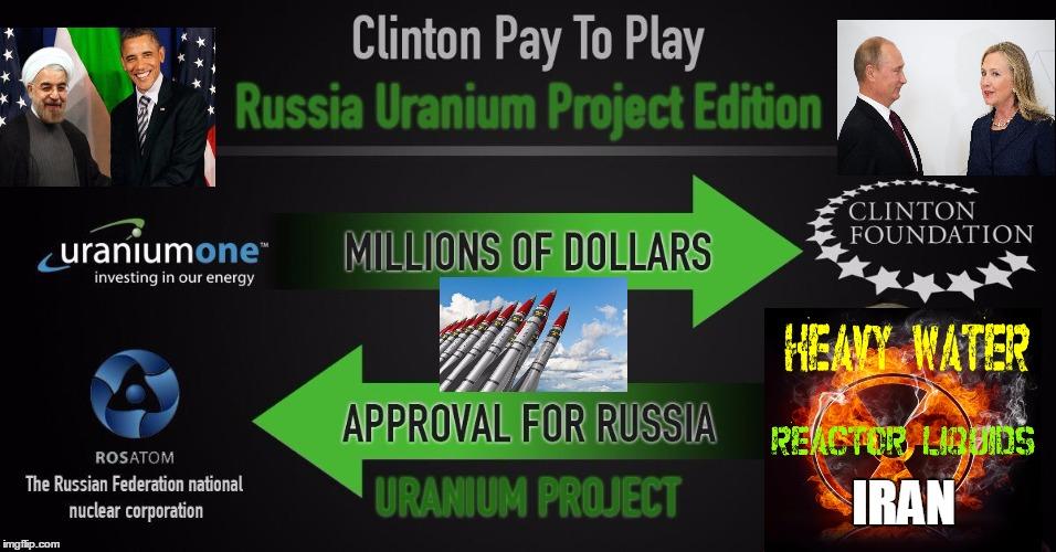 Урановая сделка Клинтонов и энергетическая зависимость США от России