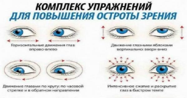 Фитнес для глаз творит чудеса!