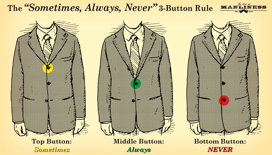 """""""Застёгнутая нижняя пуговица на пиджаке – это всё равно, что расстёгнутые брюки»."""