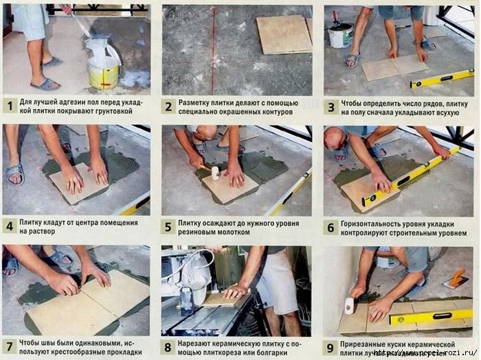 Как облицовывать стену плиткой своими руками