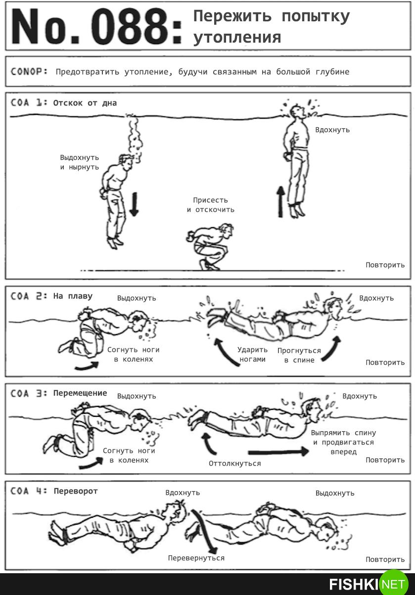 Как выжить, если тебя пытаются утопить: советы «морского котика» выживание, морские котики, утопление