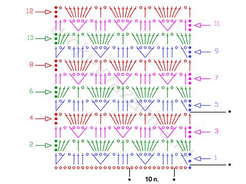 как читать схемы вязания крючком вязание крючком по схеме