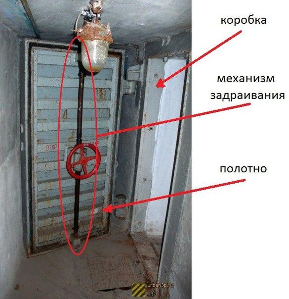 Убежище на даче в частном доме: как построить бункер своими руками