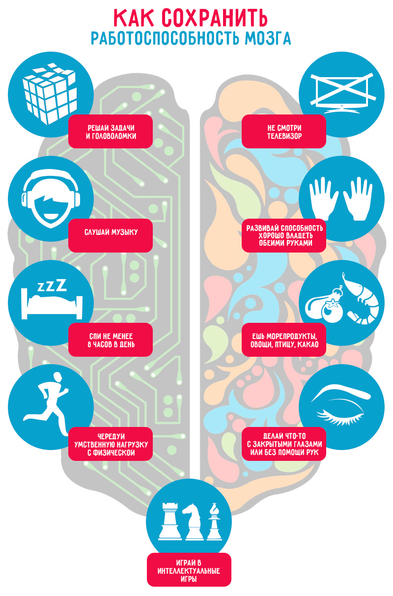 9 очевидных способов помочь работе мозга. Ты будешь удивлен своей сообразительностью