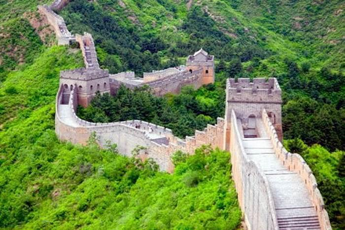 Самые прибыльные отрасли в Китае