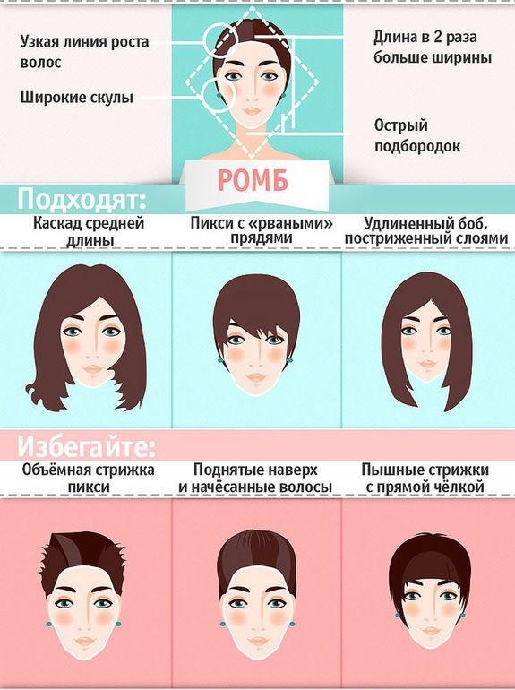 Прически типы лица фото