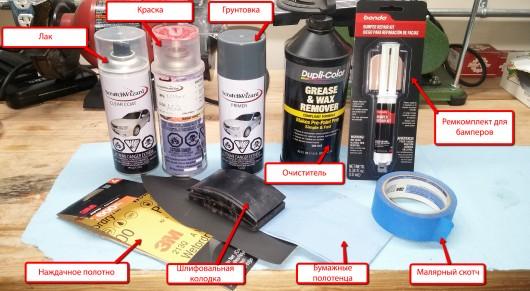 Как самостоятельно покрасить свой автомобиль: Подробная инструкция к действию