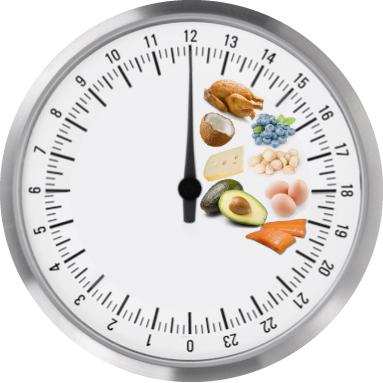Интервальное голодание: потеря веса, купирование диабета, и многое другое!
