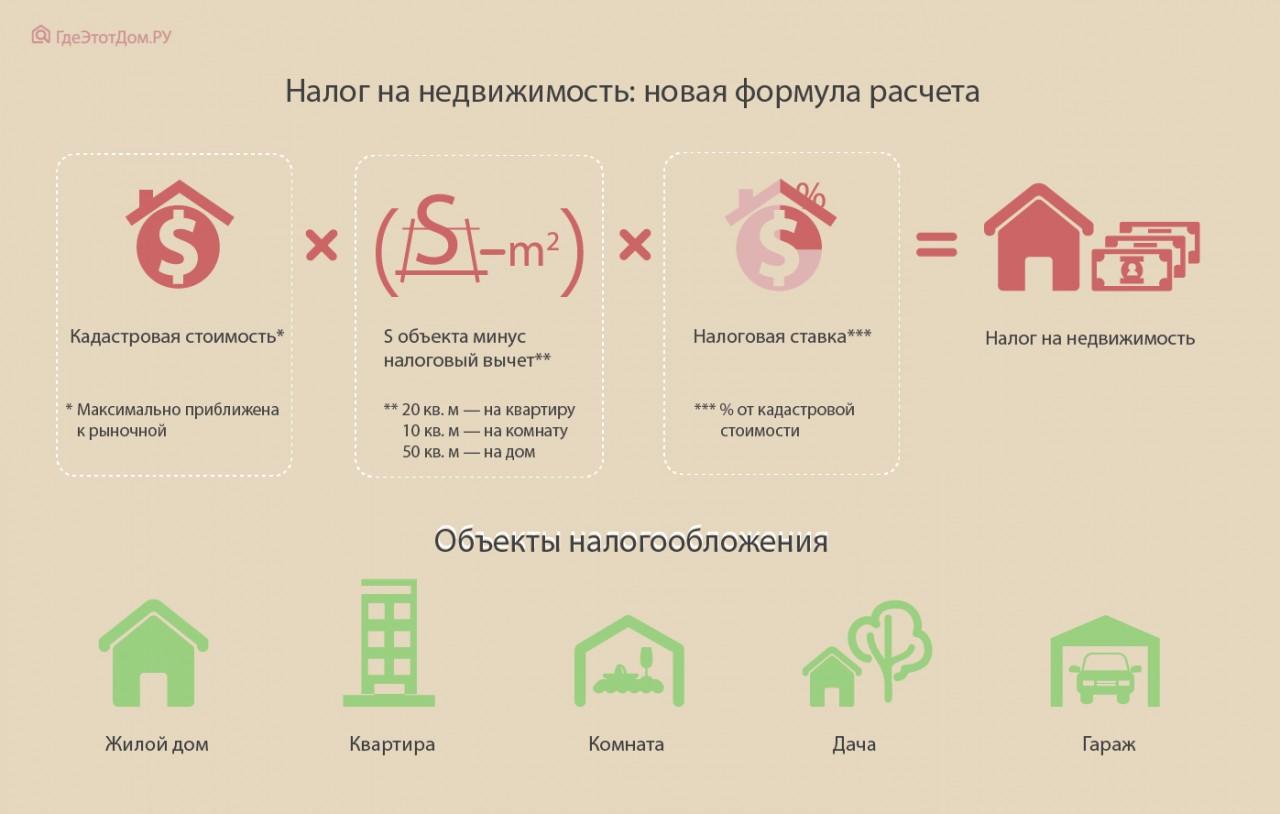 Что быть если сумма оценки меньше стоимости квартиры смотрел расширяющийся