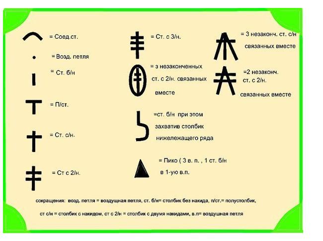 Лайфхаки, которые будут полезны и начинающим, и опытным мастерицам + 64 совета по вязанию!!!