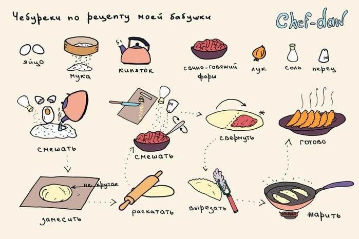 131014123918_kartinkah-recepty-kulinarnye-kartinki-smeshnye-kartinki-fotoprikoly_3376229244 (700x466, 67Kb)