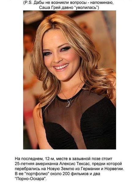 Самые известгые порно актрисы