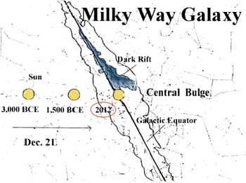 НАСА отвечает на 12 вопросов о конце света в декабре 2012