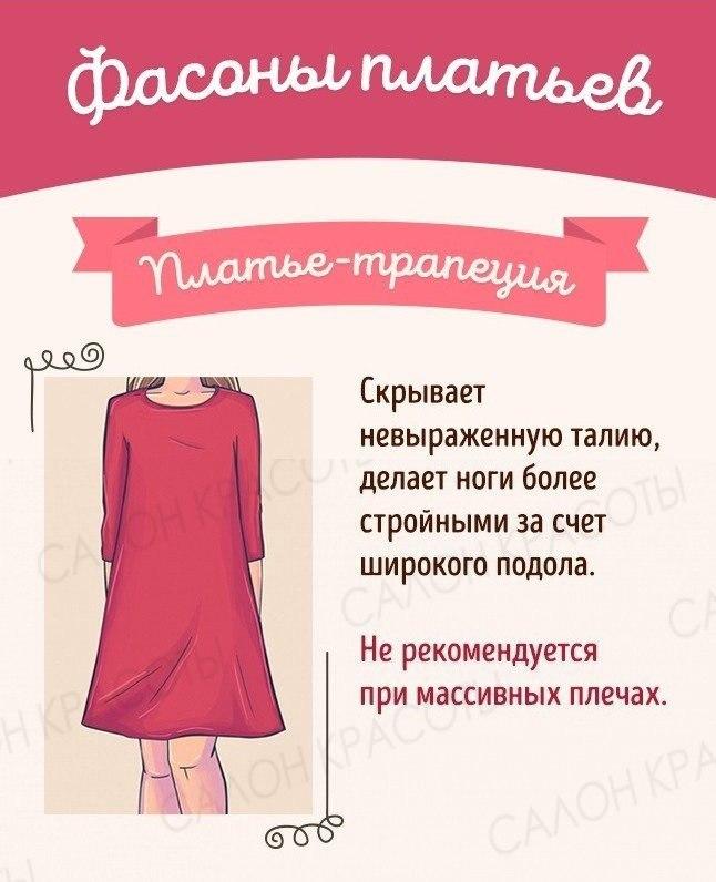 Полезная памятка: выбираем идеальное платье под свой тип фигуры!