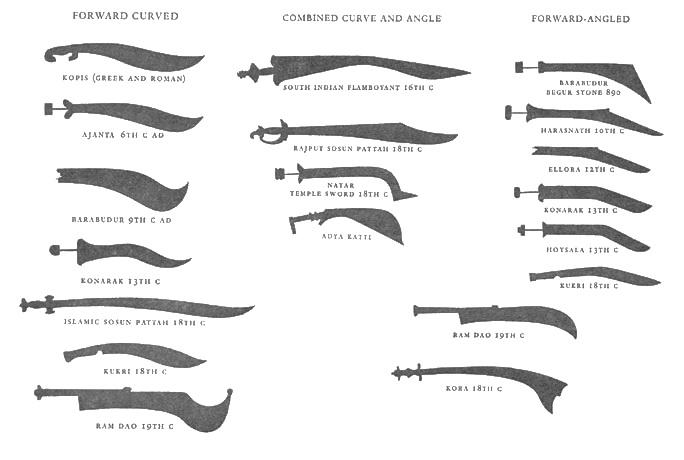 Ксифос, древнегреческий короткий меч.