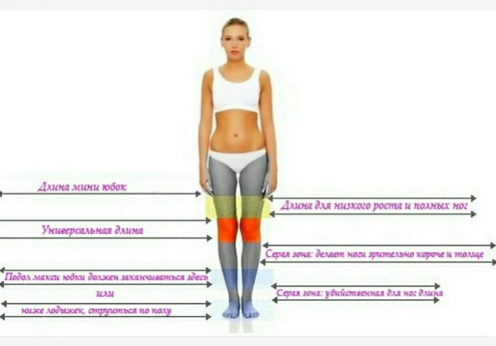 Как подобрать длину юбки