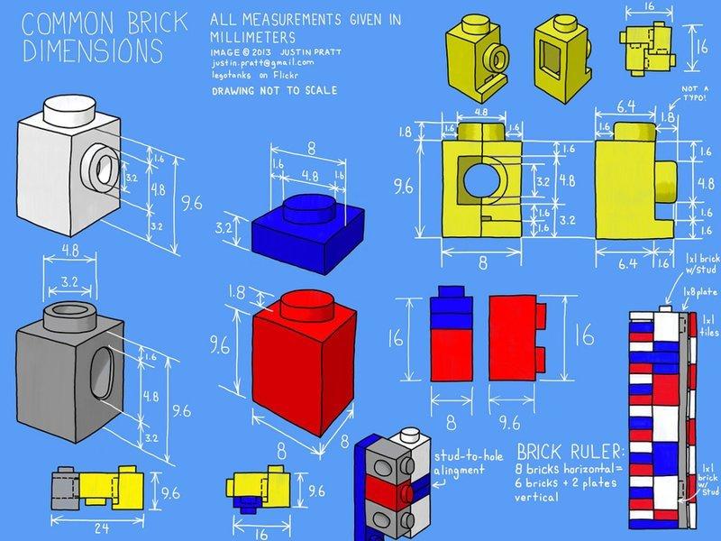 1. Единые стандарты ПРИНТЕР БРАЙЛЯ, конструктор lego, непрямое назначение, факты
