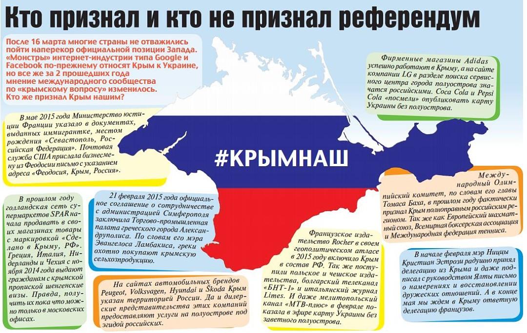 В этом году к ним присоединились киргизия, таджикистан, филиппины, мьянма и уганда.