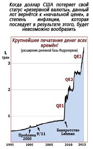 fedmoneyprinting-rus