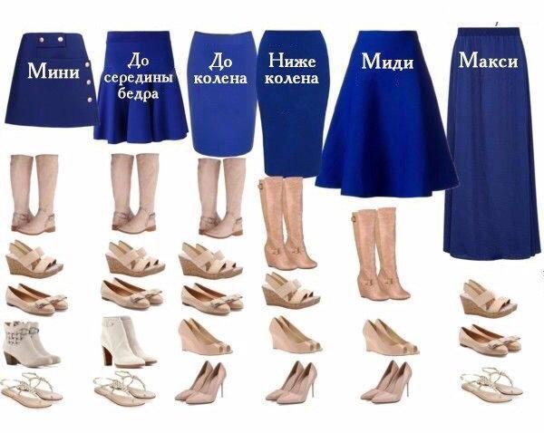 Как подобрать обувь под длину юбки