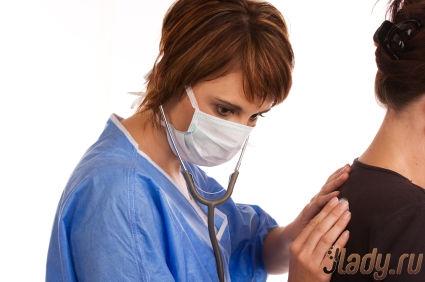 Лечение бронхита и кашля