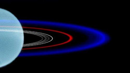 Планета Уран: невероятные факты