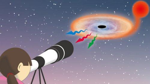 Свет от черной дыры
