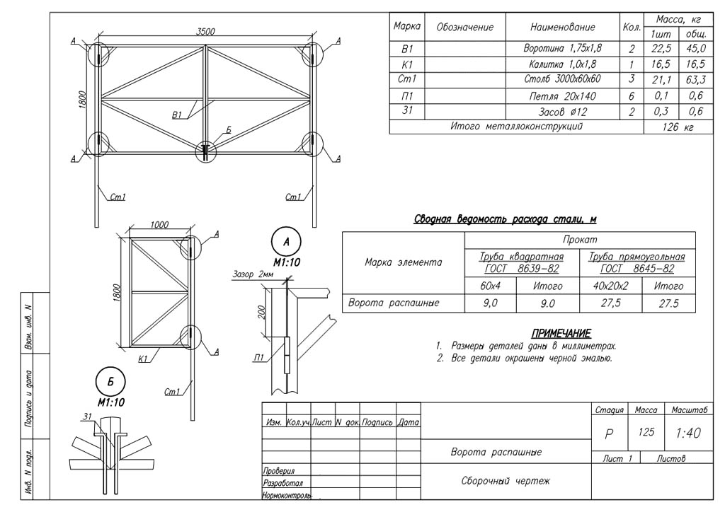 Как построить калитку из профнастила своими руками 46
