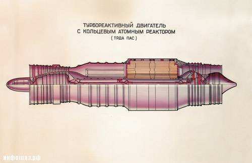Атомный самолет М-60М Original
