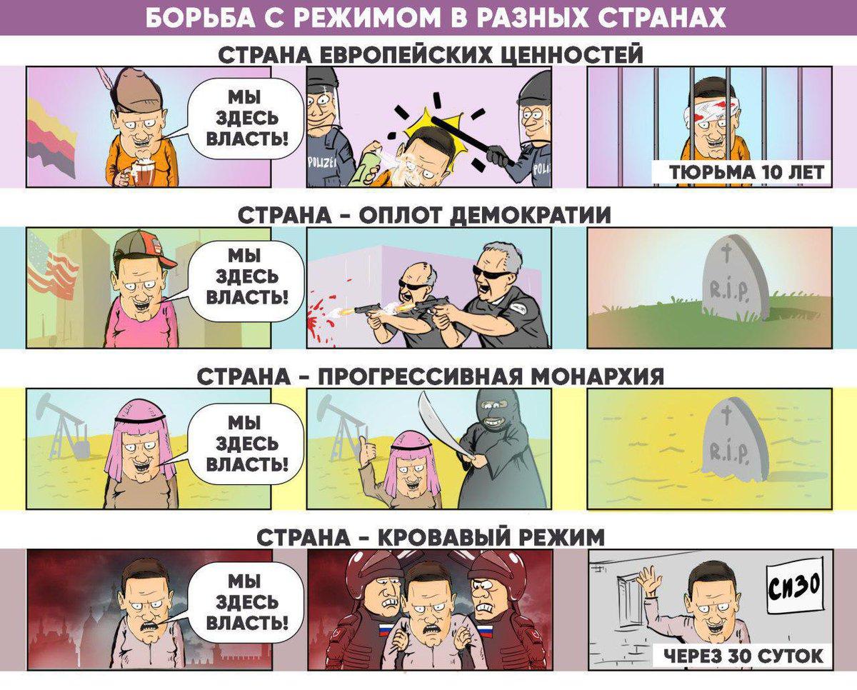 Россия   -  самая  свободная…