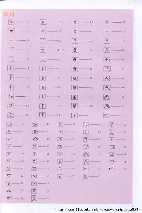 Расшифровка обозначений в вязании спицами в японских журналах