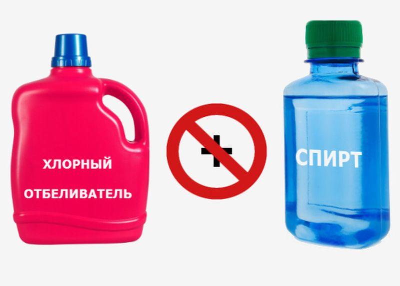 Хлорка + Спирт = Хлороформ! Это и другие опасные сочетания бытовой химии