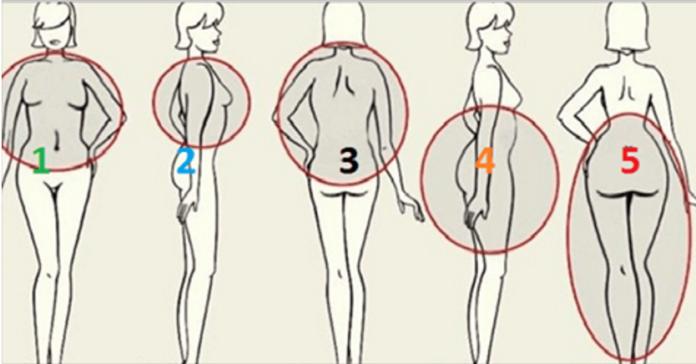 10 тайн похудения, о которых знают ученые, но никогда не расскажут диетологи. Им это невыгодно!