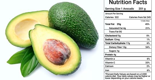 5 питательных фактов об авокадо (большинство людей не знают о них)